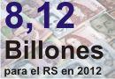 financiamiento2012