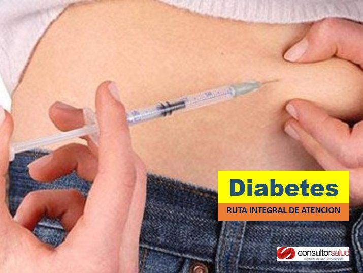 Diagrama de medicamentos para la diabetes para farmacéutico