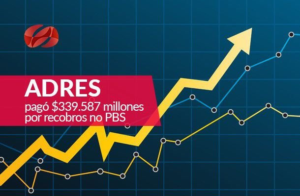 adres pago 339.587 millones por recobros no pbs 0