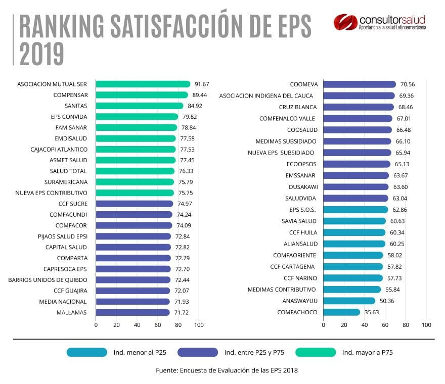 RANKING-EPS-2019