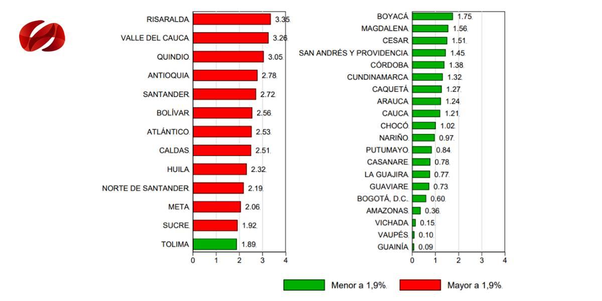 enfermedades_cronicas_-_prevalencia_de_diabetes_mellitus
