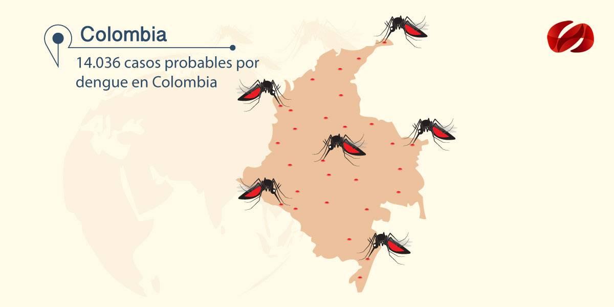 ins_alerta_por_dengue_en_colombia