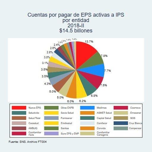 EPS IPS