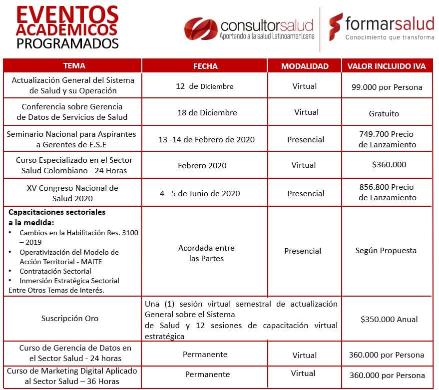 eventos academicos consultorsalud formarsalud