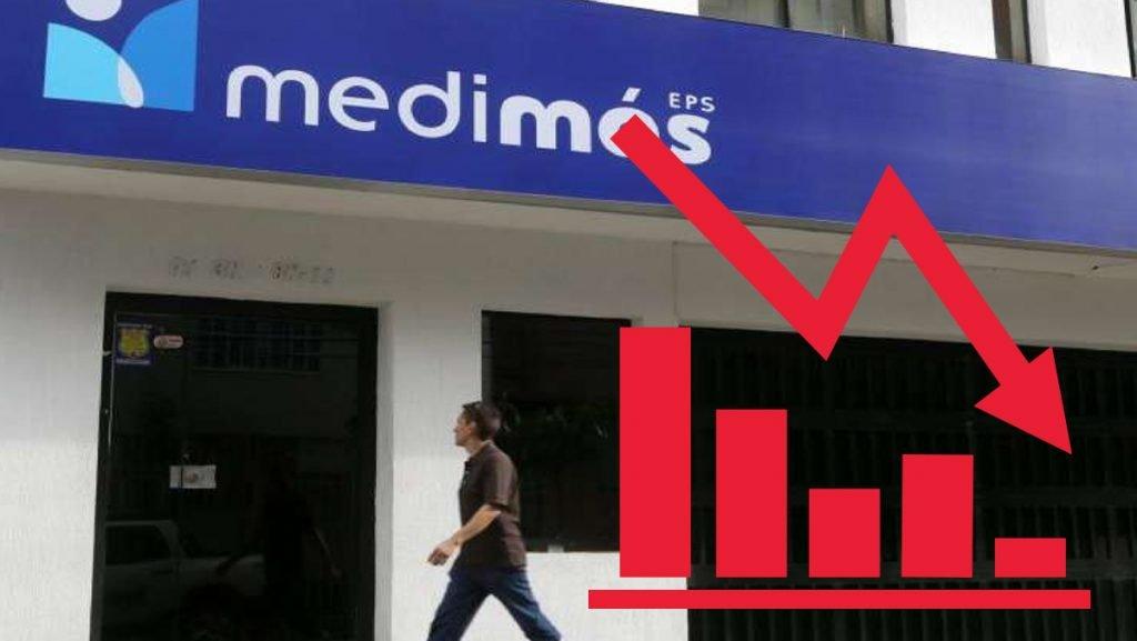 Medimás: Contraloría abrió proceso de responsabilidad contra directivos y exdirectivos