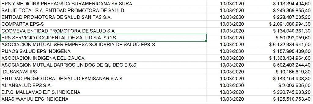 Giro PM EPS RS marzo