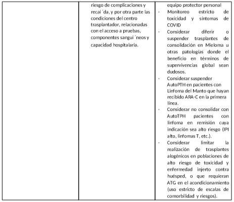 tab.5 1