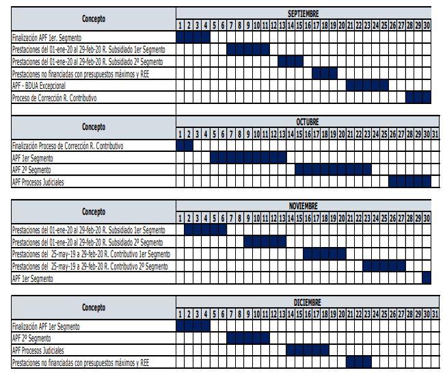 segunda parte cronograma no UPC