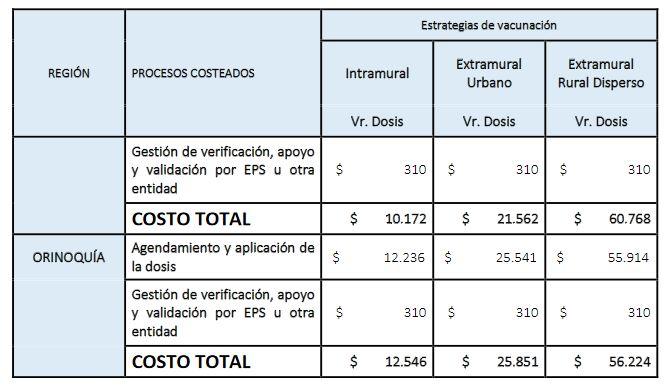 valor unitario reconocimiento y pago 2