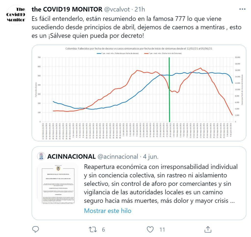 covid 19 monitor 7 jun