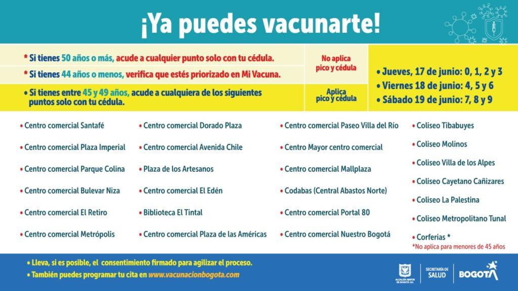 puntos vacunacion mayores 45 0